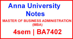 BA7402 Business Ethics, Corporate Social Responsibility and Governance NOTES