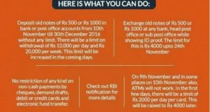 How to exchange 500-1000 currency notes in next few days?